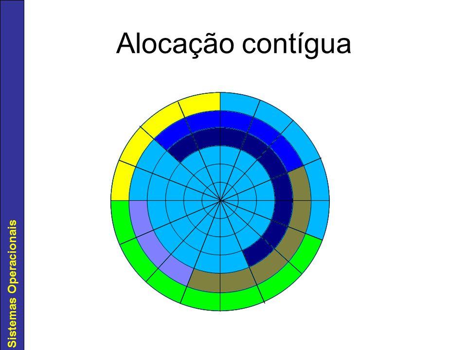 Sistemas Operacionais Alocação contígua