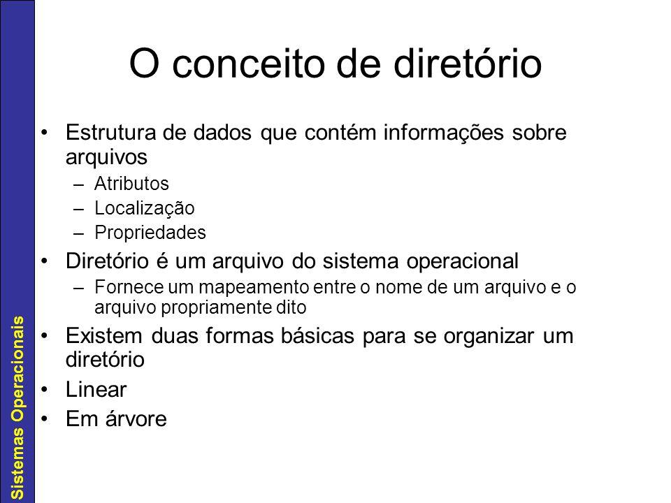 Sistemas Operacionais O conceito de diretório Estrutura de dados que contém informações sobre arquivos –Atributos –Localização –Propriedades Diretório
