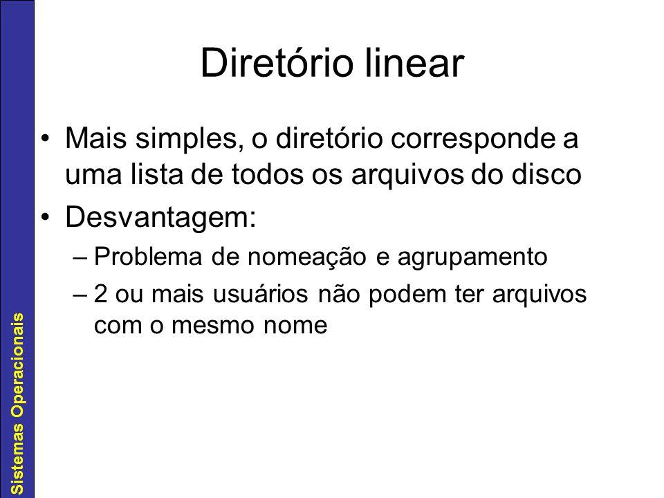 Sistemas Operacionais Diretório linear Mais simples, o diretório corresponde a uma lista de todos os arquivos do disco Desvantagem: –Problema de nomea