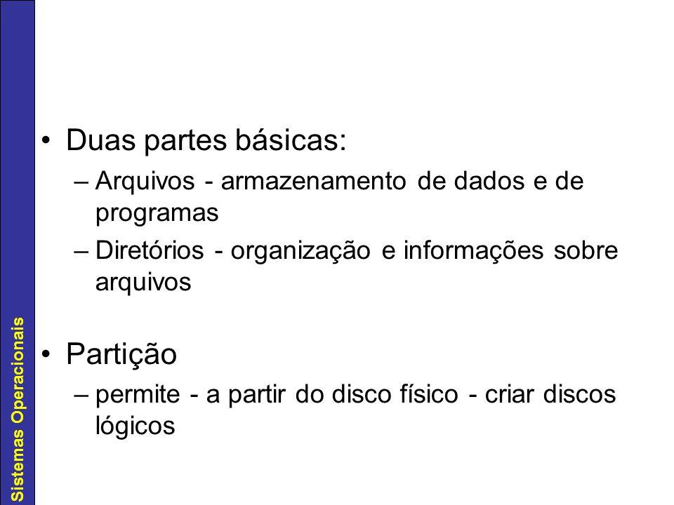 Sistemas Operacionais Duas partes básicas: –Arquivos - armazenamento de dados e de programas –Diretórios - organização e informações sobre arquivos Pa