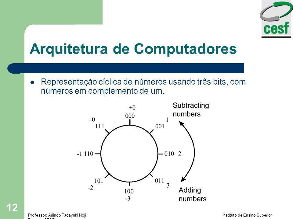 Professor: Arlindo Tadayuki Noji Instituto de Ensino Superior Fucapi - CESF 12 Arquitetura de Computadores Representação cíclica de números usando trê