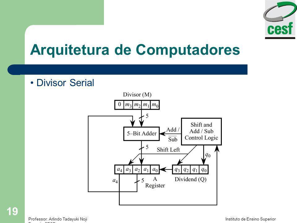 Professor: Arlindo Tadayuki Noji Instituto de Ensino Superior Fucapi - CESF 19 Arquitetura de Computadores Divisor Serial