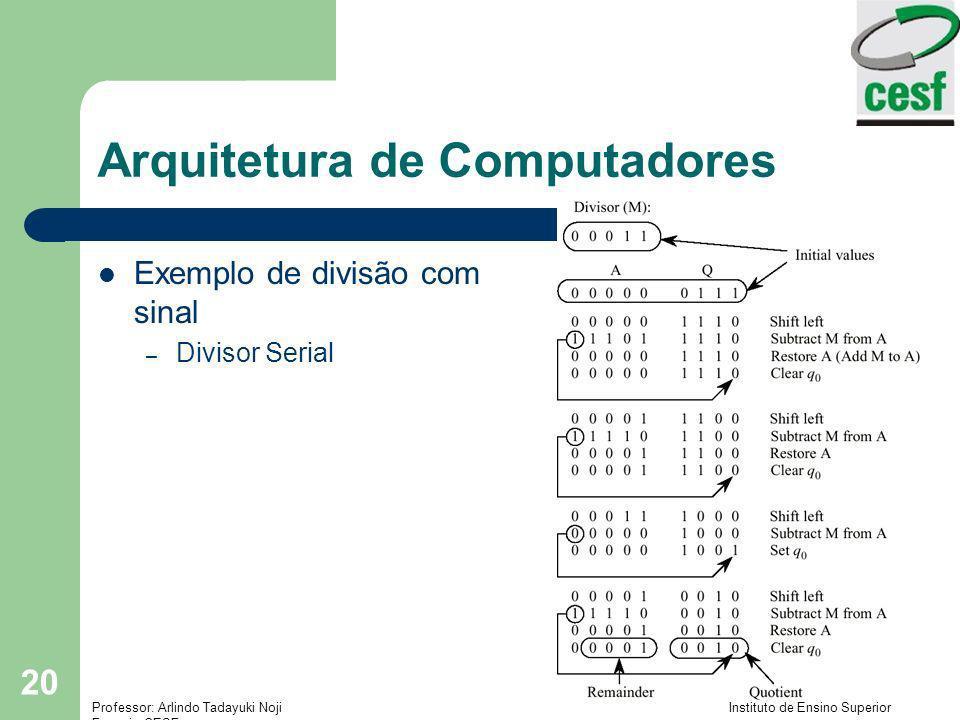 Professor: Arlindo Tadayuki Noji Instituto de Ensino Superior Fucapi - CESF 20 Arquitetura de Computadores Exemplo de divisão com sinal – Divisor Seri