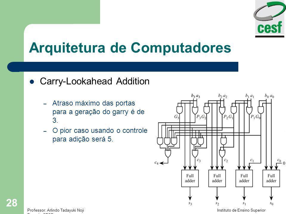Professor: Arlindo Tadayuki Noji Instituto de Ensino Superior Fucapi - CESF 28 Arquitetura de Computadores Carry-Lookahead Addition – Atraso máximo da