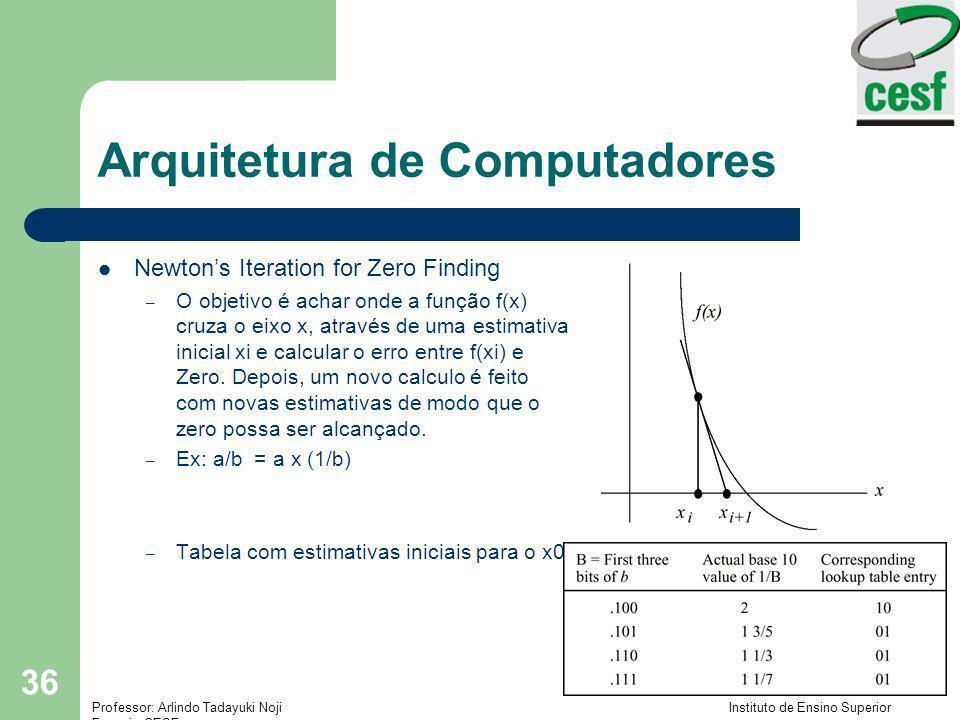 Professor: Arlindo Tadayuki Noji Instituto de Ensino Superior Fucapi - CESF 36 Arquitetura de Computadores Newtons Iteration for Zero Finding – O obje