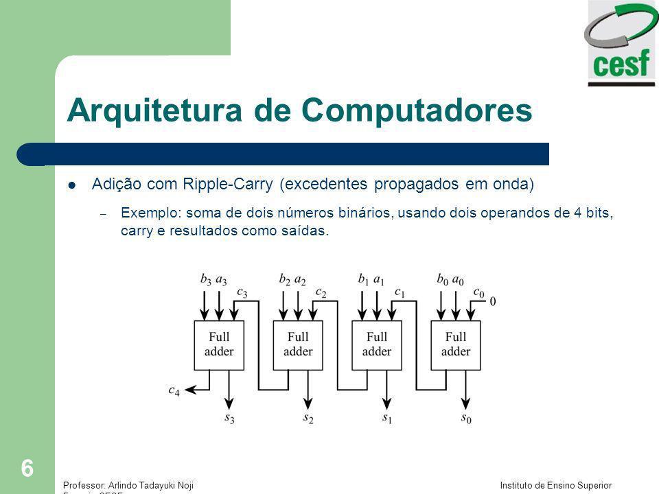 Professor: Arlindo Tadayuki Noji Instituto de Ensino Superior Fucapi - CESF 27 Arquitetura de Computadores Adição de alto desempenho – Carry-Lookahead Addition Os carries são representados em termos de expressões de Gi e Pi G i = a i b i and P i = a i + b i c 0 = 0 c 1 = G 0 c 2 = G 1 + P 1 G 0 c 3 = G 2 + P 2 G 1 + P 2 P 1 G 0 c 4 = G 3 + P 3 G 2 + P 3 P 2 G 1 + P 3 P 2 P 1 G 0