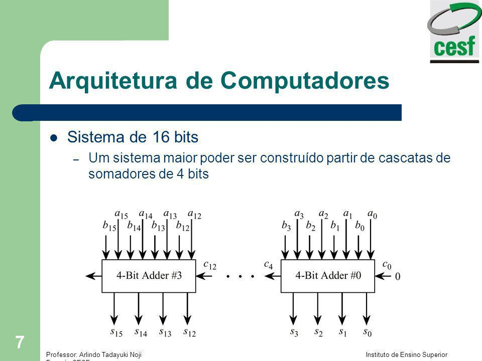 Professor: Arlindo Tadayuki Noji Instituto de Ensino Superior Fucapi - CESF 8 Arquitetura de Computadores Subtração – Um circuito de subtração pode ser implementado usando a seguinte tabela verdade: