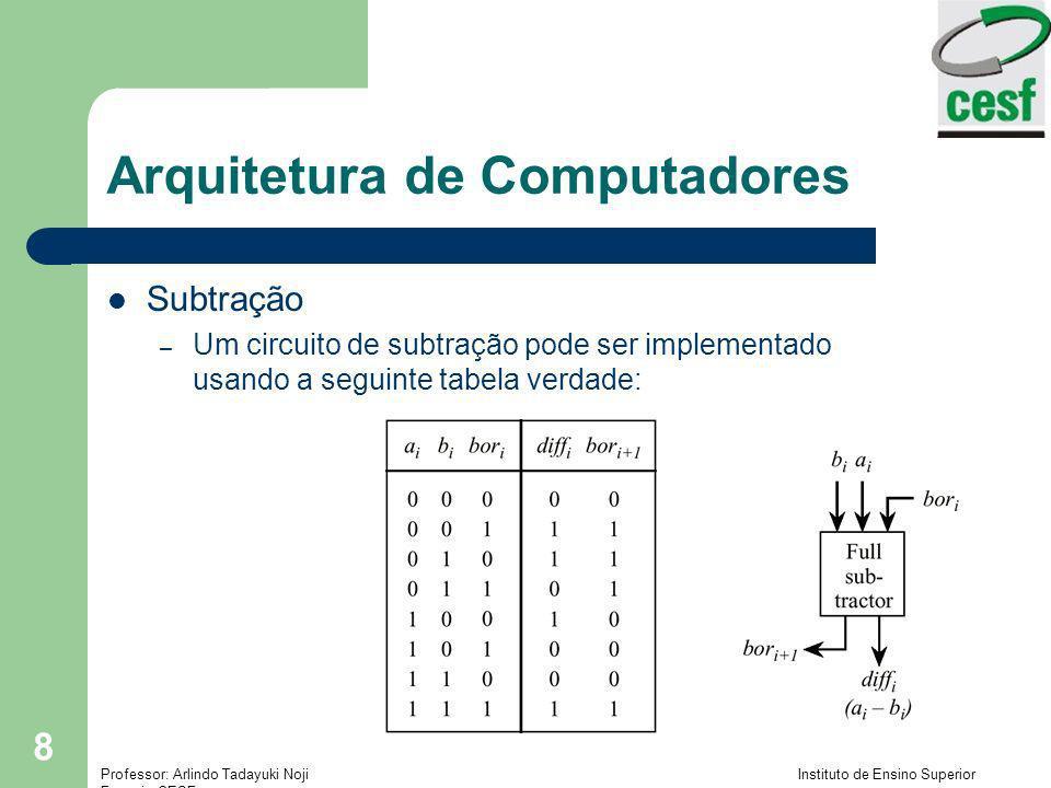 Professor: Arlindo Tadayuki Noji Instituto de Ensino Superior Fucapi - CESF 8 Arquitetura de Computadores Subtração – Um circuito de subtração pode se