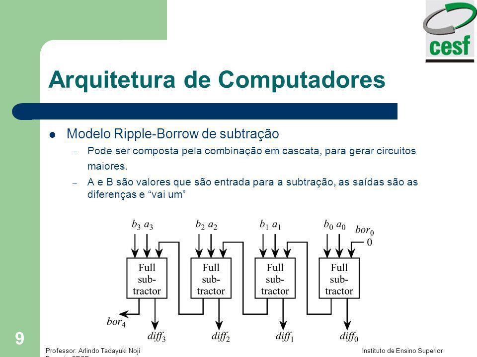 Professor: Arlindo Tadayuki Noji Instituto de Ensino Superior Fucapi - CESF 10 Arquitetura de Computadores Combinação Subtração/Soma – É possível criar um único circuito que possa somar e subtrair utilizando portas lógicas XOR.