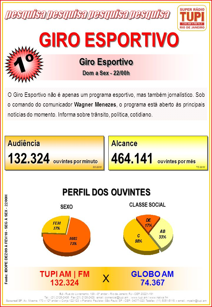 RJ - Rua do Livramento, 189 - 8º andar - Rio de Janeiro RJ - CEP 20221-191 Tel.: (21) 2126-2436 Fax (21) 2126-2428 email: comercial@tupi.am.: www.tupi.am / www.nativa.fm Sucursal SP: Av.