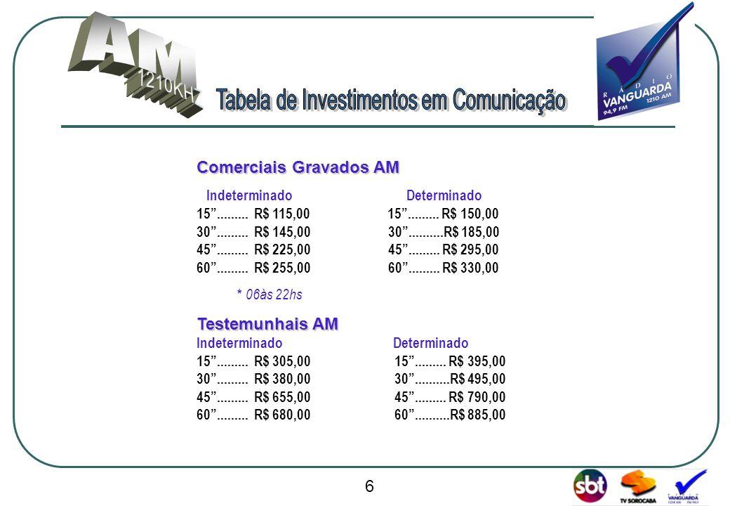 www.radiovanguarda.com.br Comerciais Gravados AM Indeterminado Determinado 15......... R$ 115,00 15......... R$ 150,00 30......... R$ 145,00 30.......