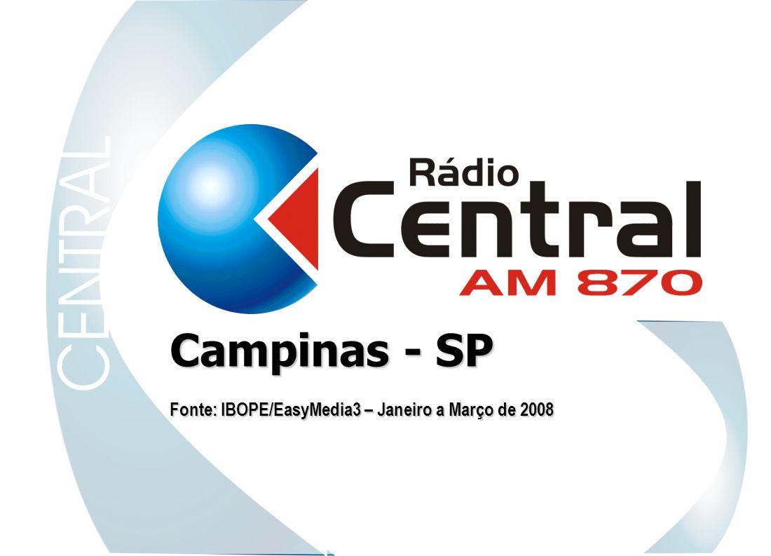 Campinas - SP Fonte: IBOPE/EasyMedia3 – Janeiro a Março de 2008