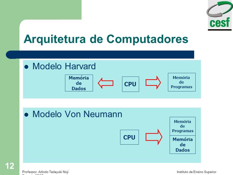 Professor: Arlindo Tadayuki Noji Instituto de Ensino Superior Fucapi - CESF 12 Arquitetura de Computadores Modelo Harvard Modelo Von Neumann CPU Memória de Programas Memória de Dados CPU Memória de Programas Memória de Dados