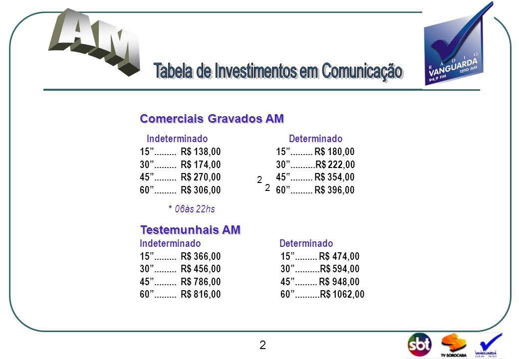 www.radiovanguarda.com.br Comerciais Gravados AM Indeterminado Determinado 15......... R$ 138,00 15......... R$ 180,00 30......... R$ 174,00 30.......
