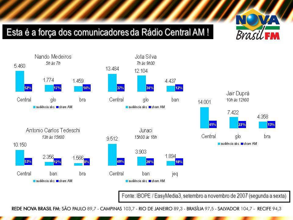 Esta é a força dos comunicadores da Rádio Central AM .
