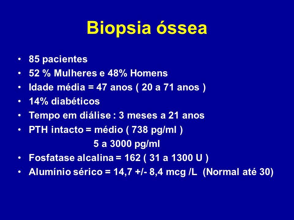 Biopsia óssea 85 pacientes 52 % Mulheres e 48% Homens Idade média = 47 anos ( 20 a 71 anos ) 14% diabéticos Tempo em diálise : 3 meses a 21 anos PTH i
