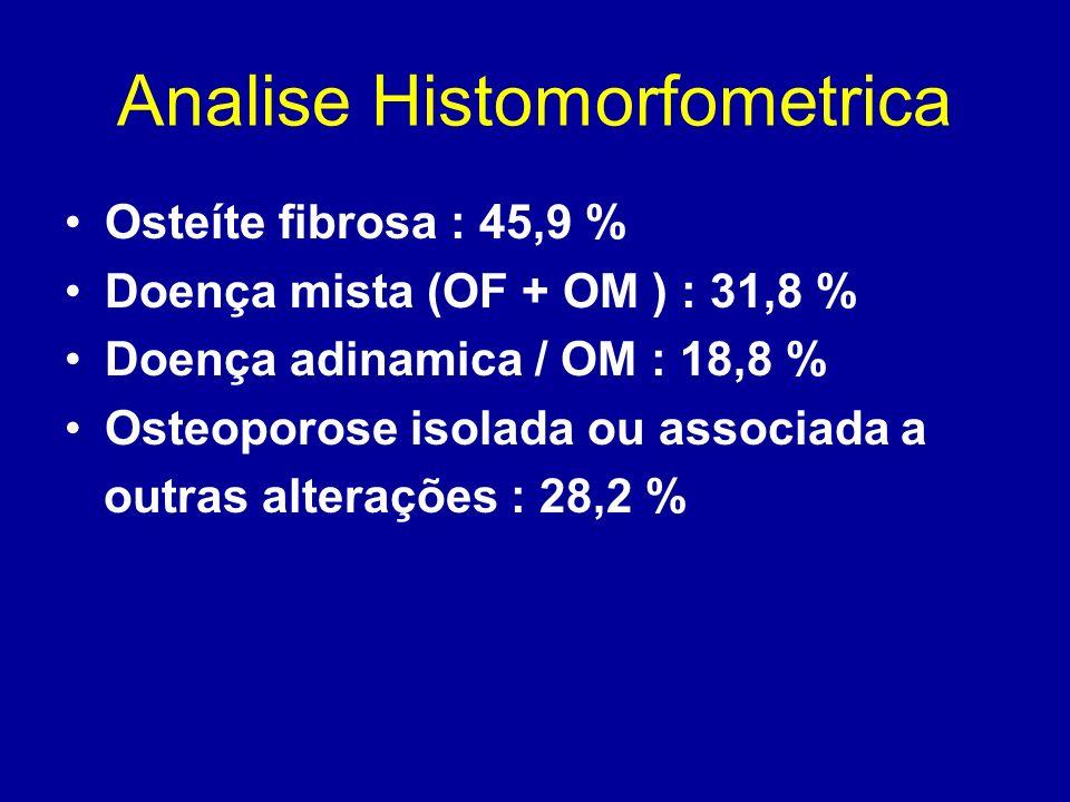 Analise Histomorfometrica Osteíte fibrosa : 45,9 % Doença mista (OF + OM ) : 31,8 % Doença adinamica / OM : 18,8 % Osteoporose isolada ou associada a