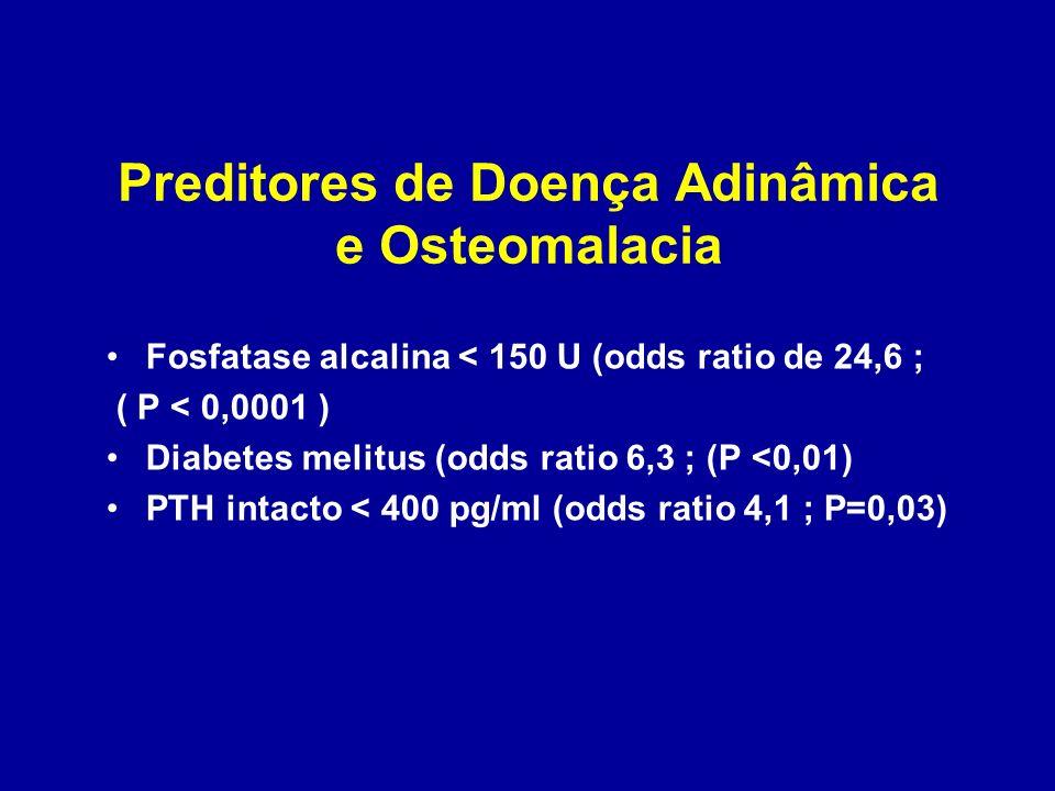 Preditores de Doença Adinâmica e Osteomalacia Fosfatase alcalina < 150 U (odds ratio de 24,6 ; ( P < 0,0001 ) Diabetes melitus (odds ratio 6,3 ; (P <0