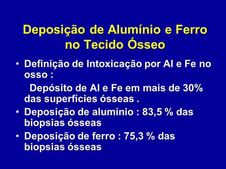 Deposição de Alumínio e Ferro no Tecido Ósseo Definição de Intoxicação por Al e Fe no osso : Depósito de Al e Fe em mais de 30% das superfícies ósseas