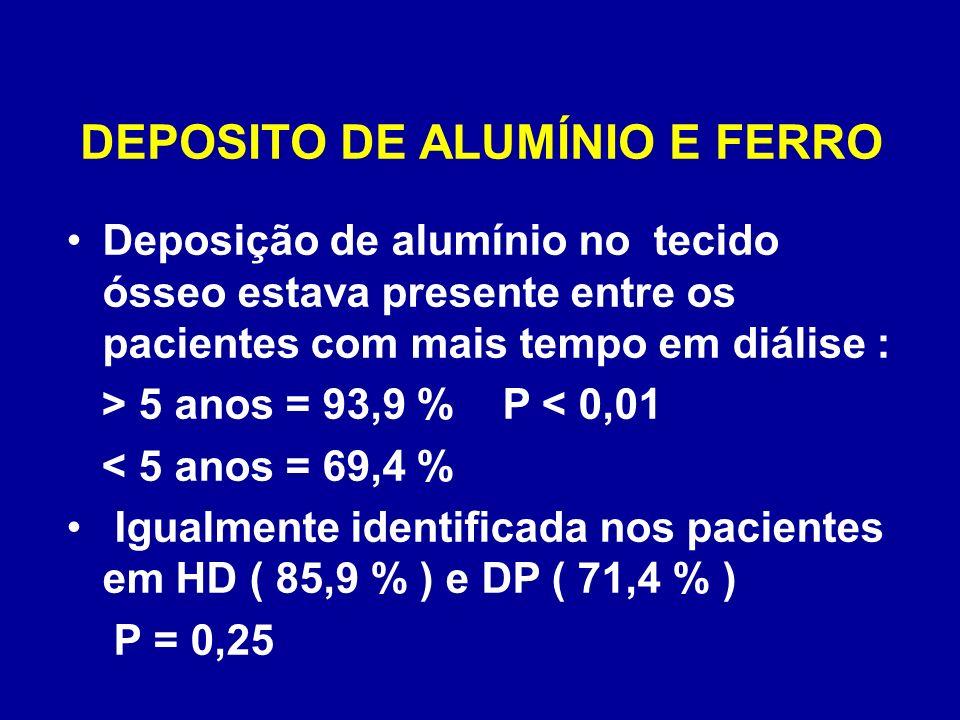 DEPOSITO DE ALUMÍNIO E FERRO Deposição de alumínio no tecido ósseo estava presente entre os pacientes com mais tempo em diálise : > 5 anos = 93,9 % P