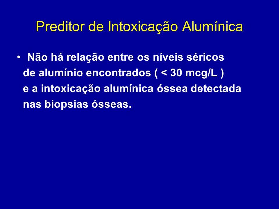 Preditor de Intoxicação Alumínica Não há relação entre os níveis séricos de alumínio encontrados ( < 30 mcg/L ) e a intoxicação alumínica óssea detect