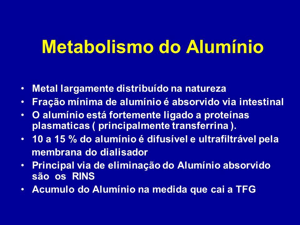 Metabolismo do Alumínio Metal largamente distribuído na natureza Fração mínima de alumínio é absorvido via intestinal O alumínio está fortemente ligad