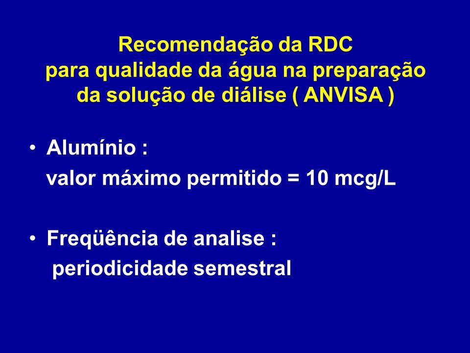 Recomendação da RDC para qualidade da água na preparação da solução de diálise ( ANVISA ) Alumínio : valor máximo permitido = 10 mcg/L Freqüência de a