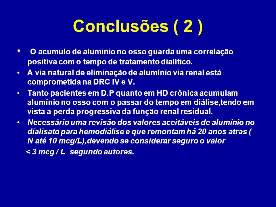 Conclusões ( 2 ) O acumulo de aluminio no osso guarda uma correlação positiva com o tempo de tratamento dialítico. A via natural de eliminação de alum