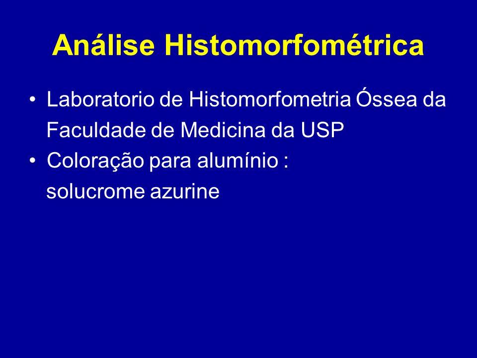 Depósito de Alumínio em Diferentes Análises Histopatológicas Sem qualquer relação com o tipo histopatologico Osteíte fibrosa isolada = 89,7 % Doença mista = 81,5 % Doença adinamica / osteomalacia = 68,8%