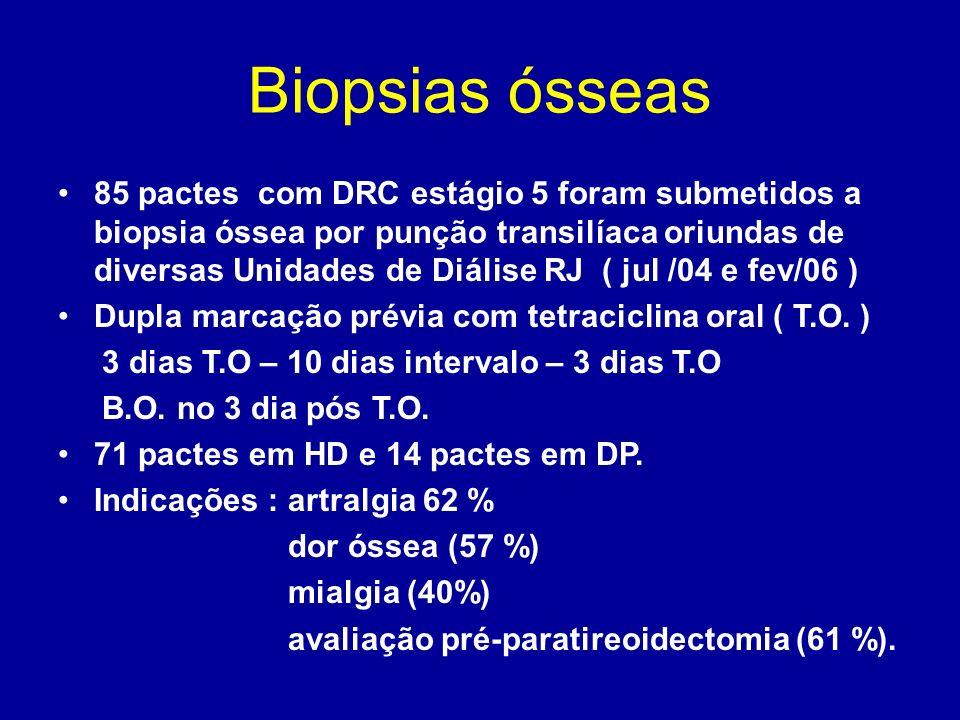 Biopsias ósseas 85 pactes com DRC estágio 5 foram submetidos a biopsia óssea por punção transilíaca oriundas de diversas Unidades de Diálise RJ ( jul