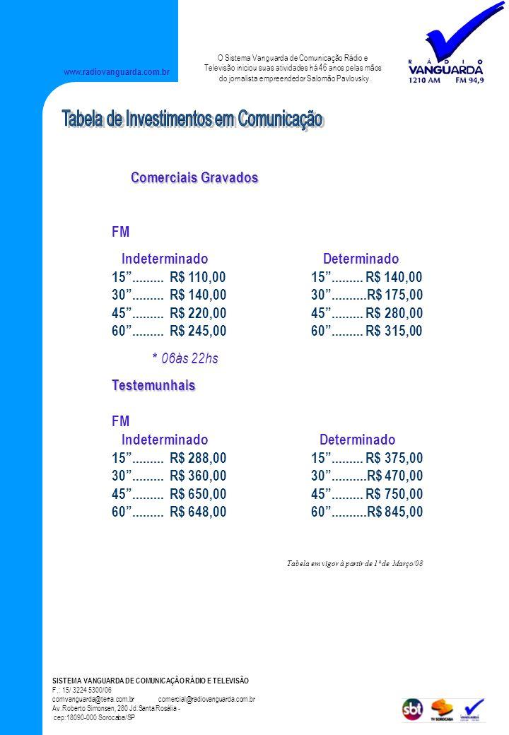 www.radiovanguarda.com.br Comerciais Gravados Comerciais Gravados FM Indeterminado Determinado 15......... R$ 110,00 15......... R$ 140,00 30.........