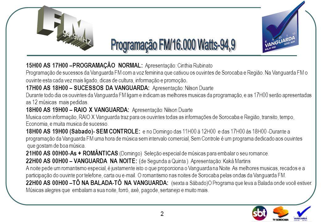 15H00 AS 17H00 –PROGRAMAÇÃO NORMAL: Apresentação: Cinthia Rubinato Programação de sucessos da Vanguarda FM com a voz feminina que cativou os ouvintes de Sorocaba e Região.