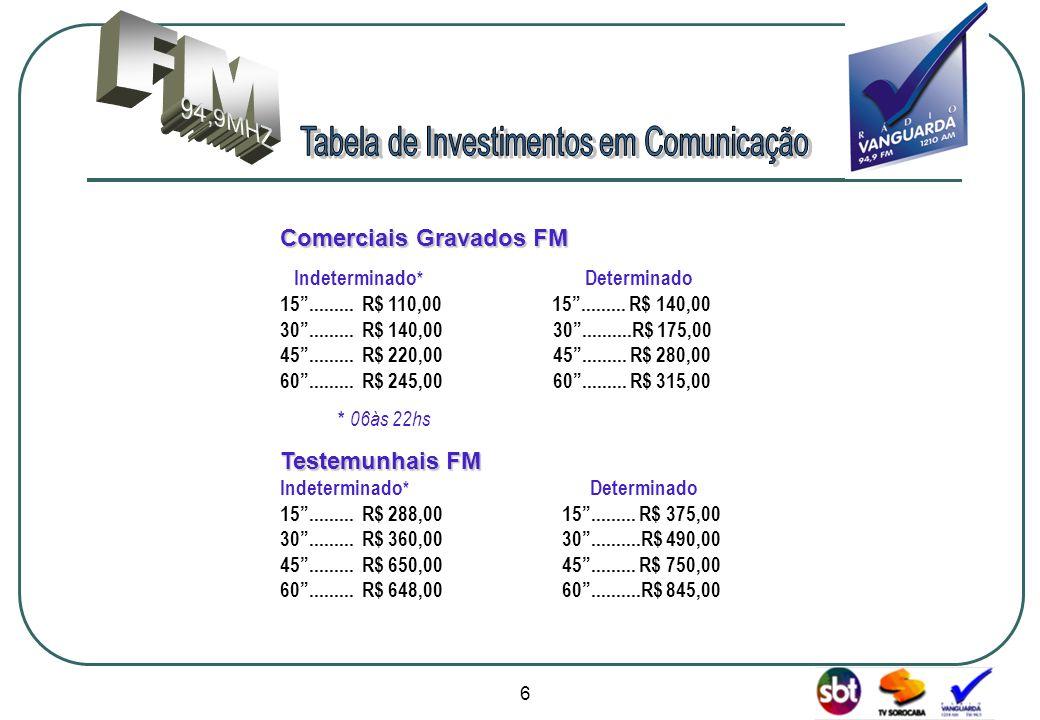 www.radiovanguarda.com.br Comerciais Gravados FM Indeterminado * Determinado 15......... R$ 110,00 15......... R$ 140,00 30......... R$ 140,00 30.....