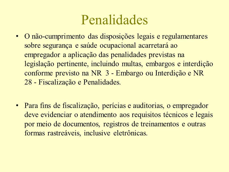 Penalidades O não-cumprimento das disposições legais e regulamentares sobre segurança e saúde ocupacional acarretará ao empregador a aplicação das pen