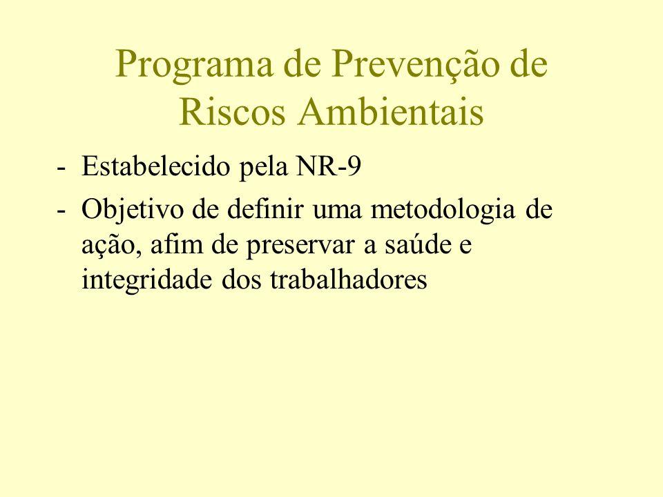 Programa de Prevenção de Riscos Ambientais -Estabelecido pela NR-9 -Objetivo de definir uma metodologia de ação, afim de preservar a saúde e integrida