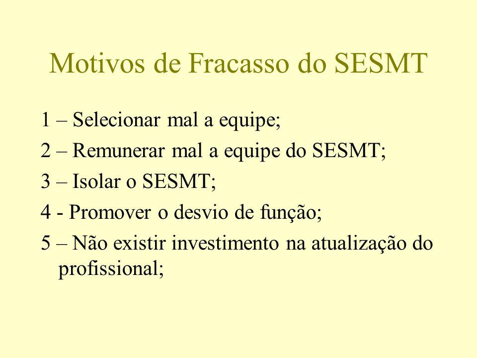 Motivos de Fracasso do SESMT 1 – Selecionar mal a equipe; 2 – Remunerar mal a equipe do SESMT; 3 – Isolar o SESMT; 4 - Promover o desvio de função; 5