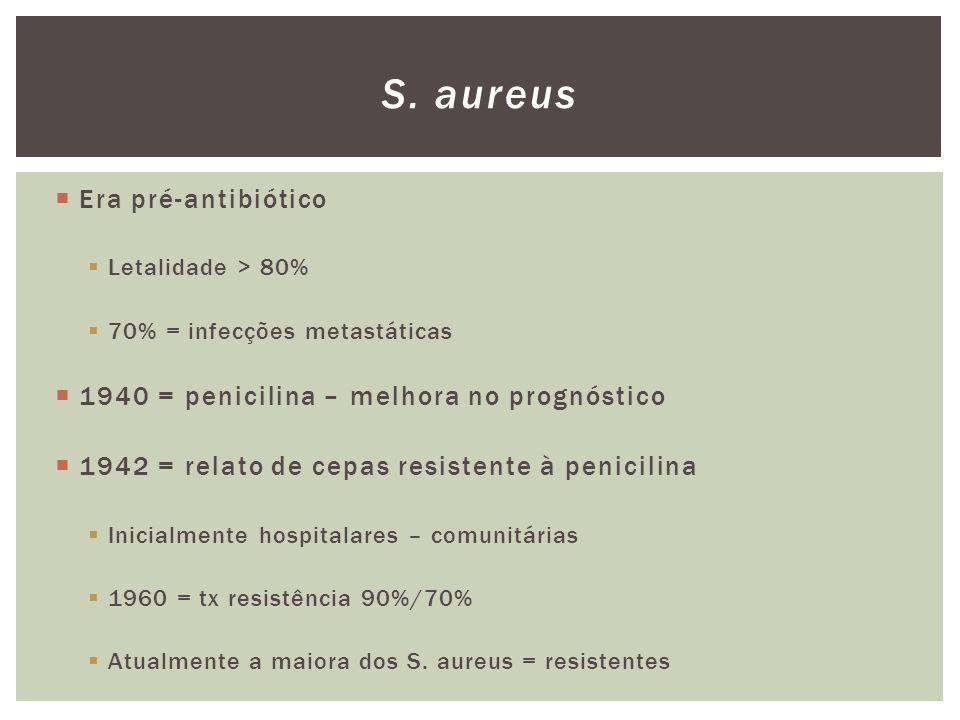 1959 = penicilinas semissintéticas Proteção do anel b-lactâmico contra ação hidrolítica das b- lactamases OXACILINA E METICILINA 1961 = relato de cepas resistentes (MRSA) Desde então taxas de resistência aumentaram vertiginosamente 80% em alguns locais S.