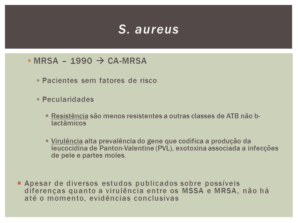 MRSA – 1990 CA-MRSA Pacientes sem fatores de risco Pecularidades Resistência são menos resistentes a outras classes de ATB não b- lactâmicos Virulênci