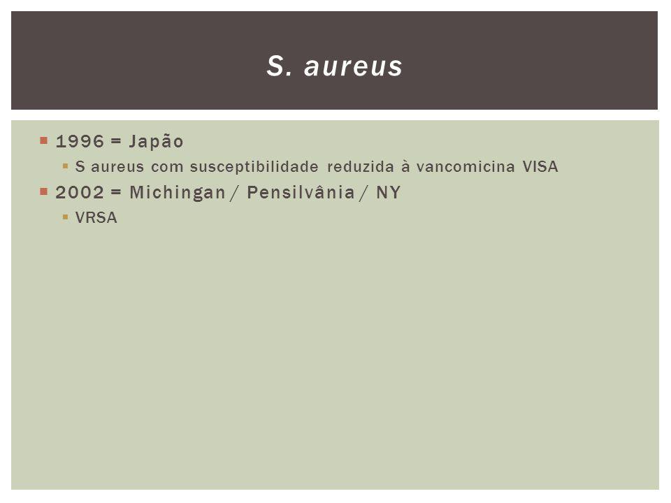 1996 = Japão S aureus com susceptibilidade reduzida à vancomicina VISA 2002 = Michingan / Pensilvânia / NY VRSA S. aureus