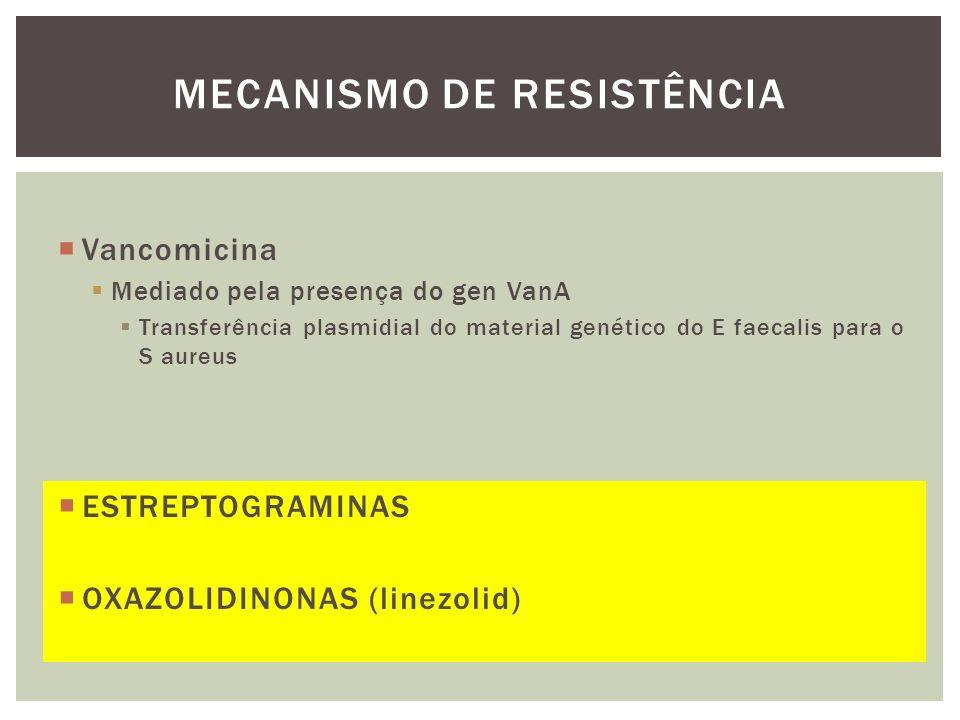 Vancomicina Mediado pela presença do gen VanA Transferência plasmidial do material genético do E faecalis para o S aureus MECANISMO DE RESISTÊNCIA EST