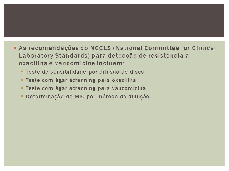 As recomendações do NCCLS (National Committee for Clinical Laboratory Standards) para detecção de resistência a oxacilina e vancomicina incluem: Teste