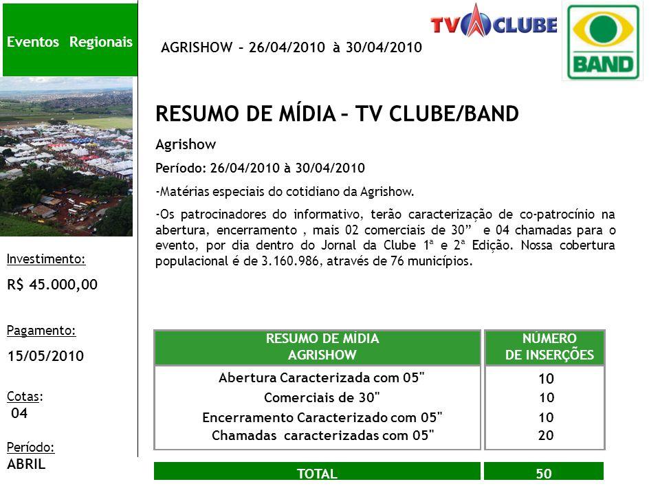 Eve AGRISHOW – 26/04/2010 à 30/04/2010 RESUMO DE MÍDIA – TV CLUBE/BAND Agrishow Período: 26/04/2010 à 30/04/2010 -Matérias especiais do cotidiano da A