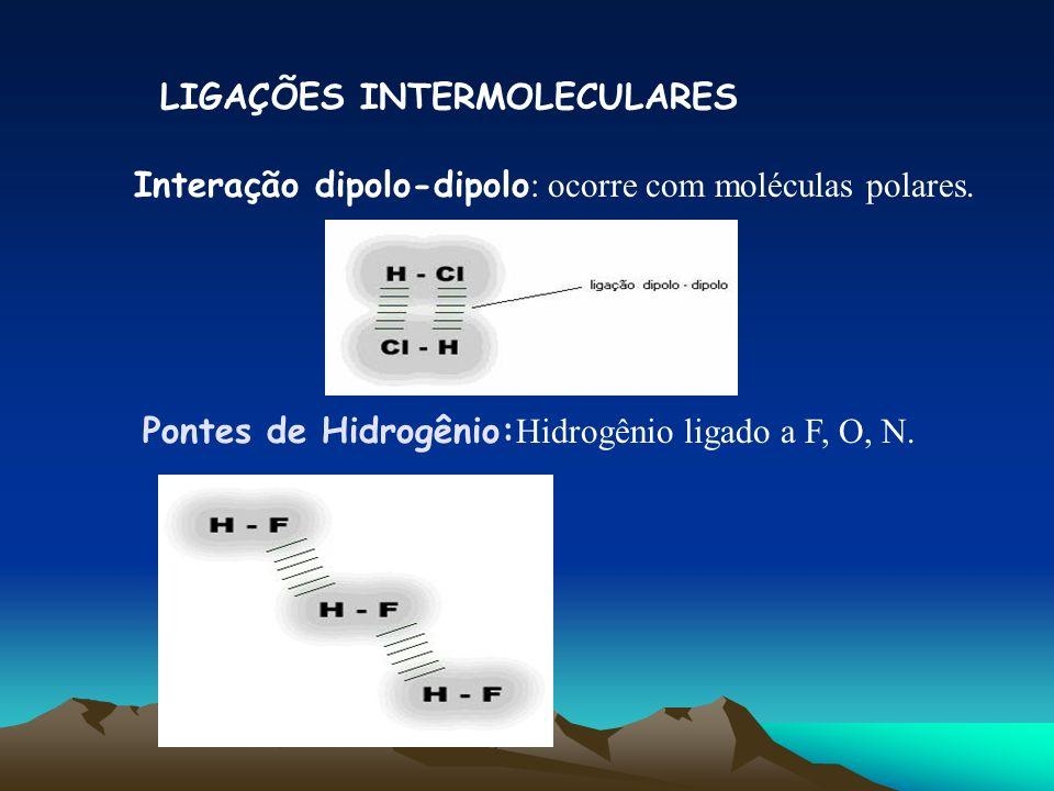 LIGAÇÕES INTERMOLECULARES Interação dipolo-dipolo : ocorre com moléculas polares. Pontes de Hidrogênio: Hidrogênio ligado a F, O, N.