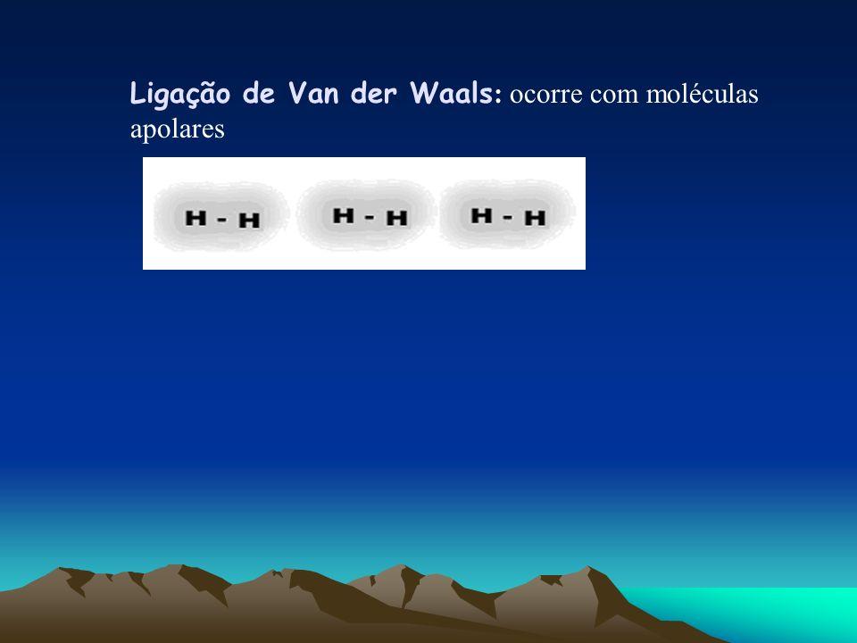 Ligação de Van der Waals : ocorre com moléculas apolares