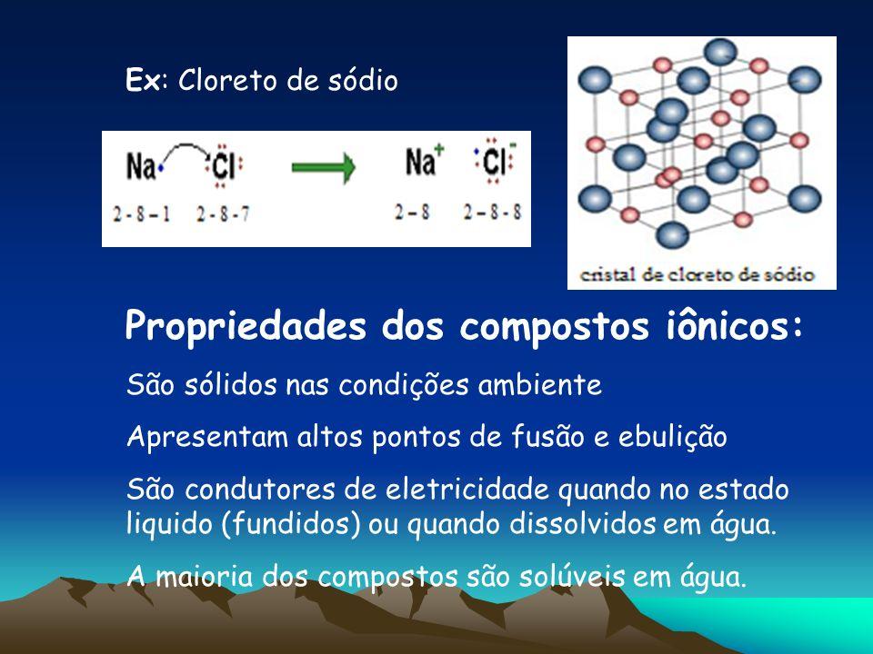 Ex: Cloreto de sódio Propriedades dos compostos iônicos: São sólidos nas condições ambiente Apresentam altos pontos de fusão e ebulição São condutores