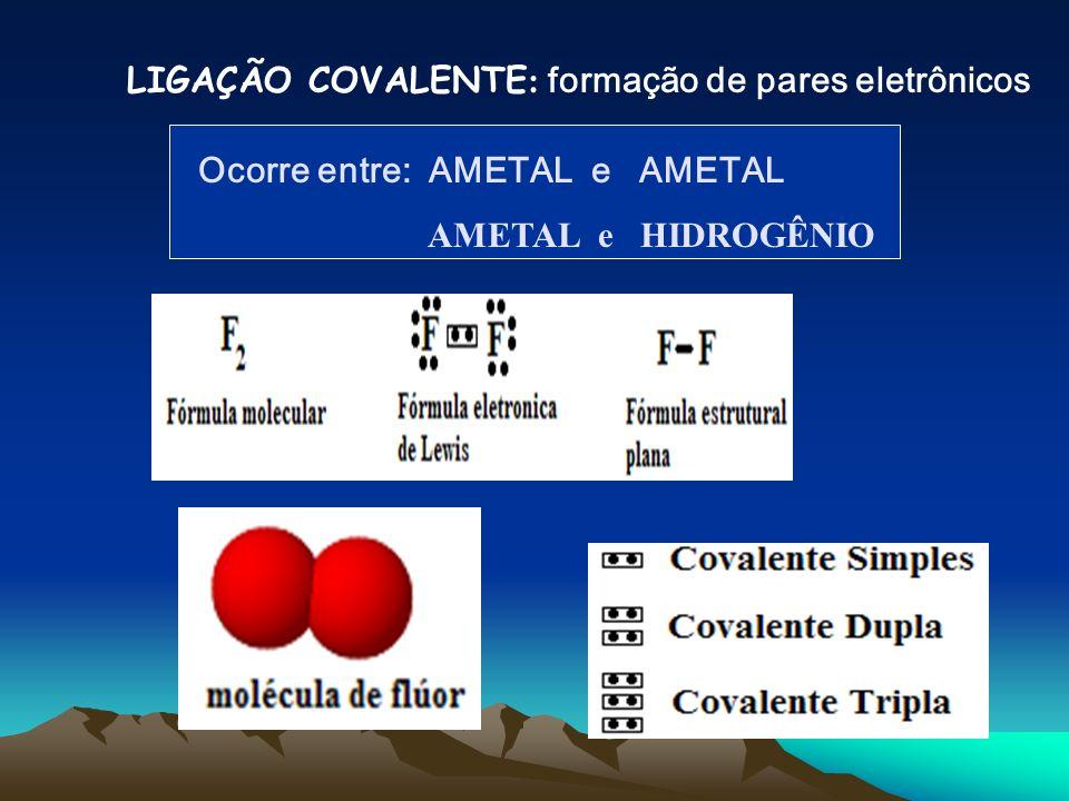 LIGAÇÃO COVALENTE : formação de pares eletrônicos Ocorre entre: AMETAL e AMETAL AMETAL e HIDROGÊNIO