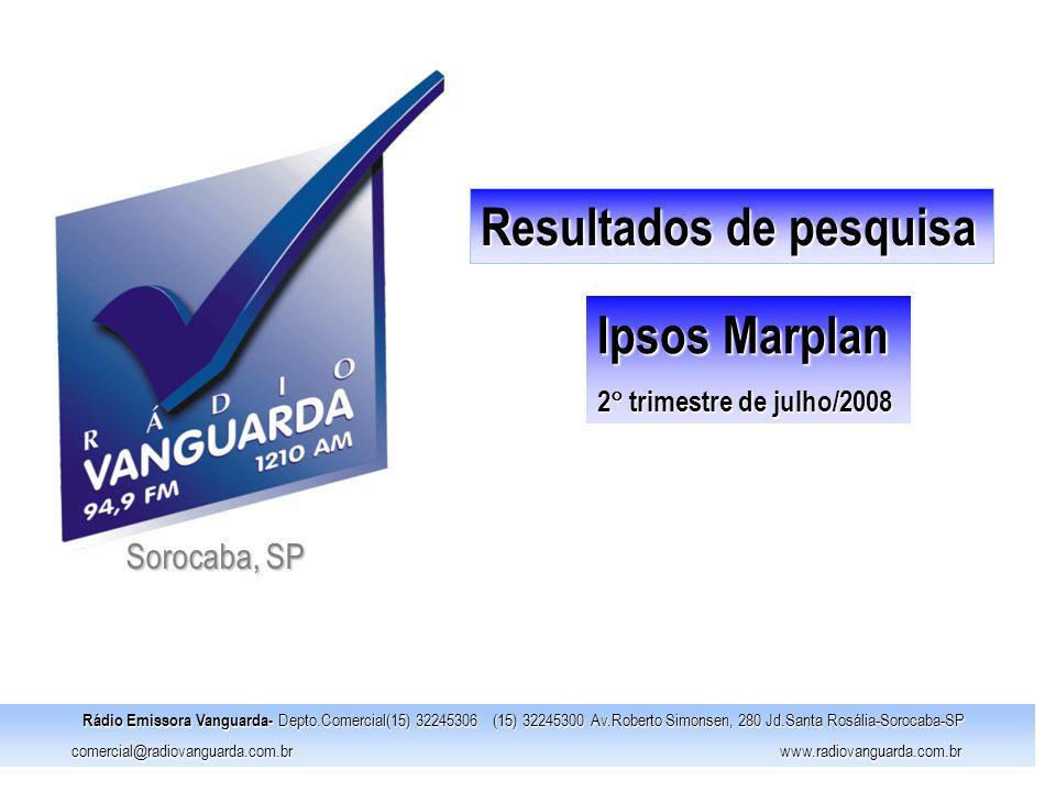 Ipsos Marplan 2 trimestre de julho/2008 Sorocaba, SP Resultados de pesquisa Rádio Emissora Vanguarda- Depto.Comercial(15) 32245306 (15) 32245300 Av.Ro