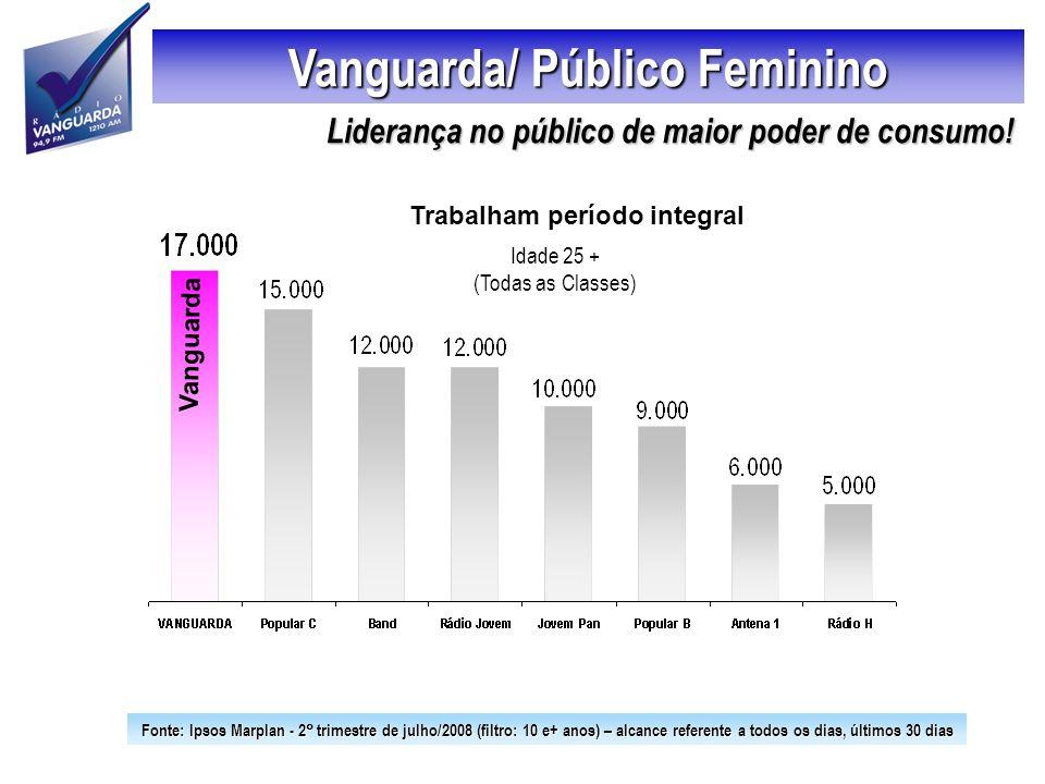 Vanguarda/ Público Feminino Trabalham período integral Idade 25 + (Todas as Classes) Vanguarda Fonte: Ipsos Marplan - 2 trimestre de julho/2008 (filtr