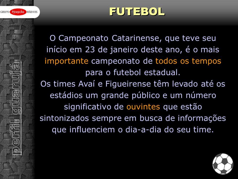 O Campeonato Catarinense, que teve seu início em 23 de janeiro deste ano, é o mais importante campeonato de todos os tempos para o futebol estadual. O