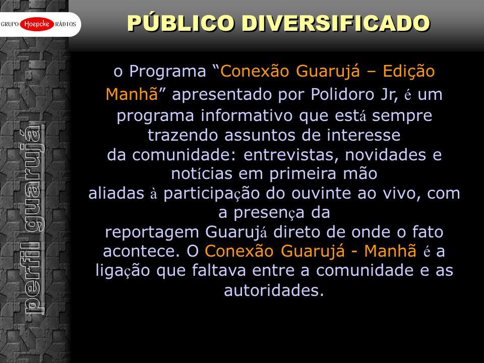 o Programa Conexão Guarujá – Edição Manhã apresentado por Polidoro Jr, é um programa informativo que est á sempre trazendo assuntos de interesse da co